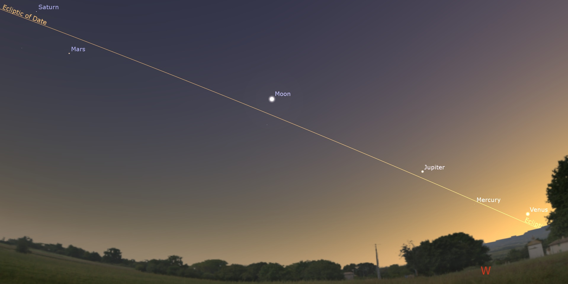See All 5 naked Eye Planets This Week
